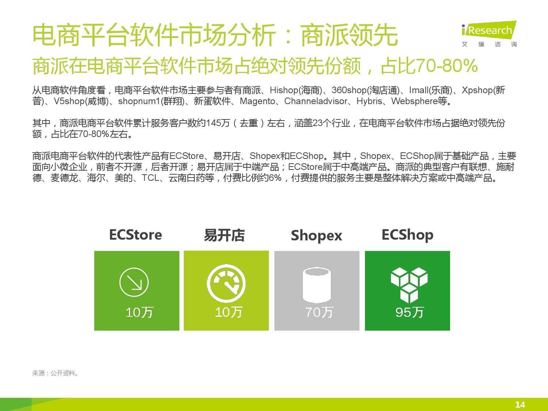 2015年中国电子商务软件行业研究报告_000014