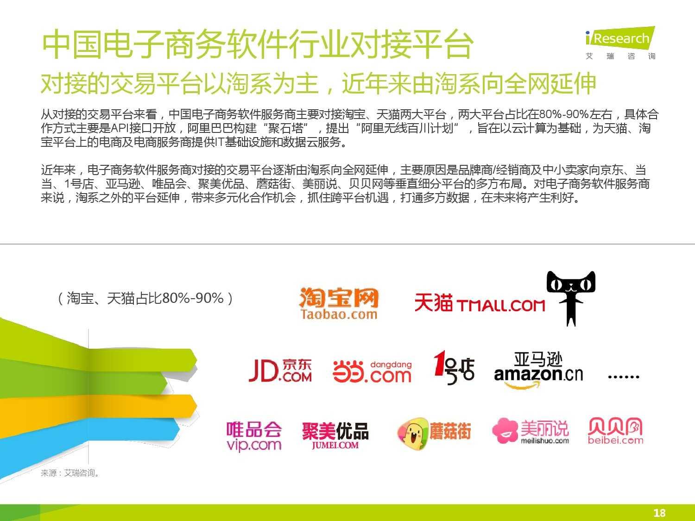 2015年中国电子商务软件行业研究报告_000018