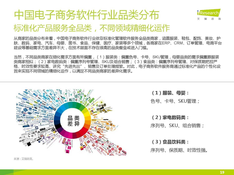 2015年中国电子商务软件行业研究报告_000019