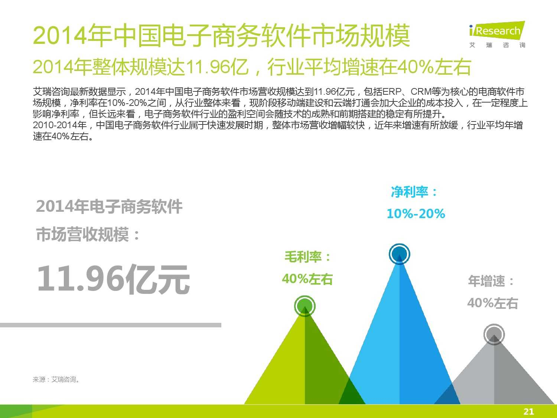 2015年中国电子商务软件行业研究报告_000021