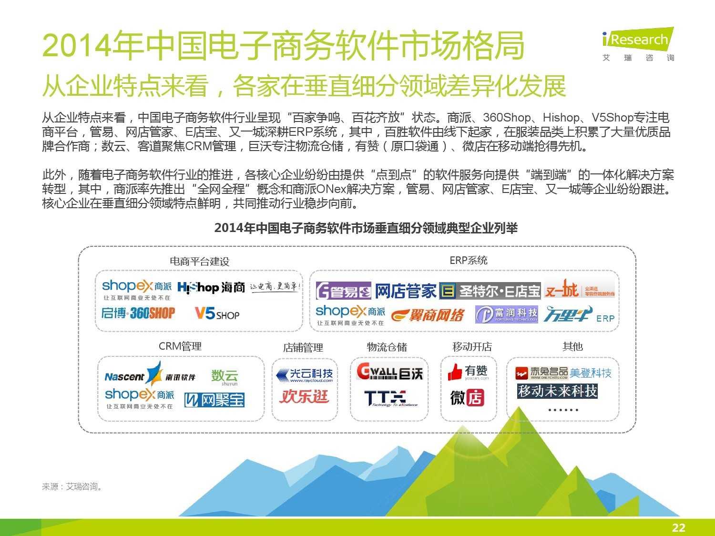 2015年中国电子商务软件行业研究报告_000022