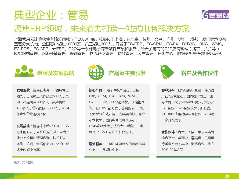 2015年中国电子商务软件行业研究报告_000028
