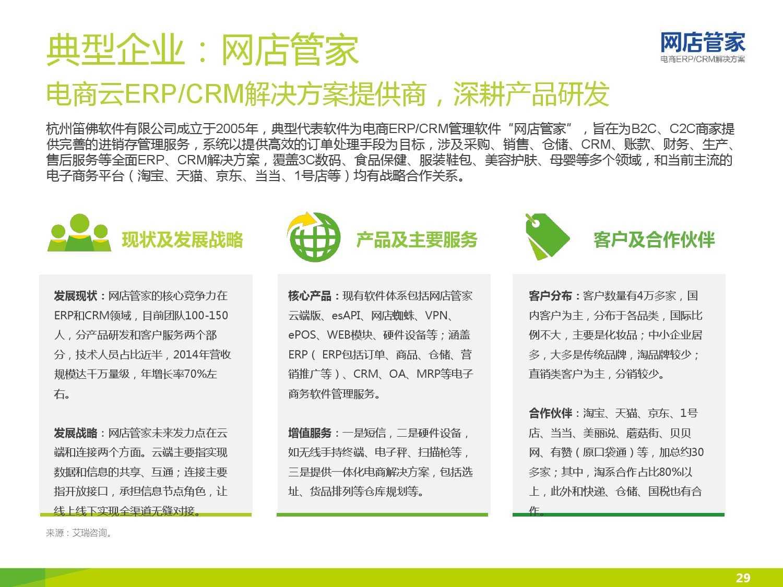 2015年中国电子商务软件行业研究报告_000029