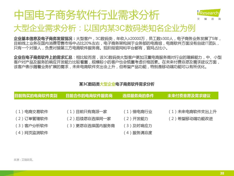 2015年中国电子商务软件行业研究报告_000038