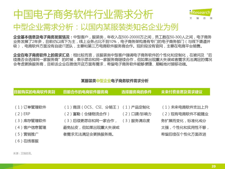 2015年中国电子商务软件行业研究报告_000039