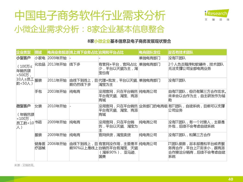 2015年中国电子商务软件行业研究报告_000040
