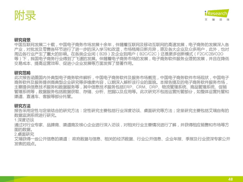 2015年中国电子商务软件行业研究报告_000048