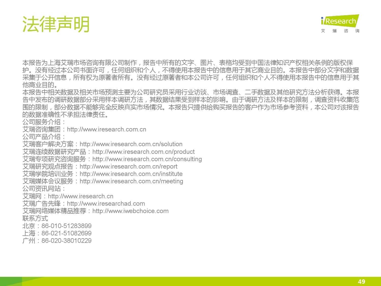 2015年中国电子商务软件行业研究报告_000049