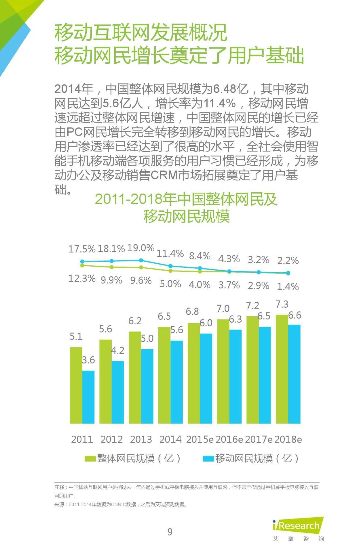 2015年中国移动销售CRM行业研究报告_000009
