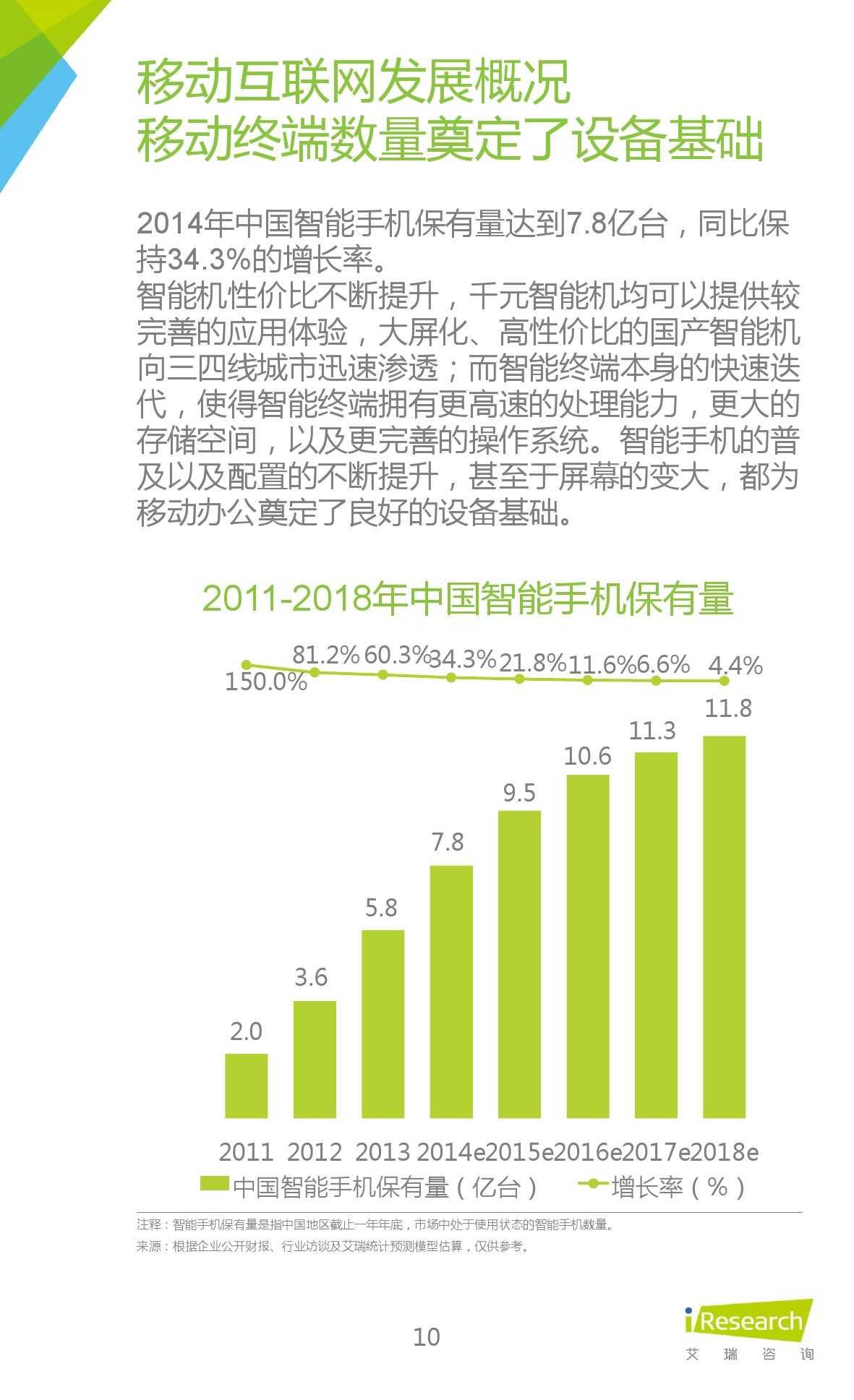 2015年中国移动销售CRM行业研究报告_000010