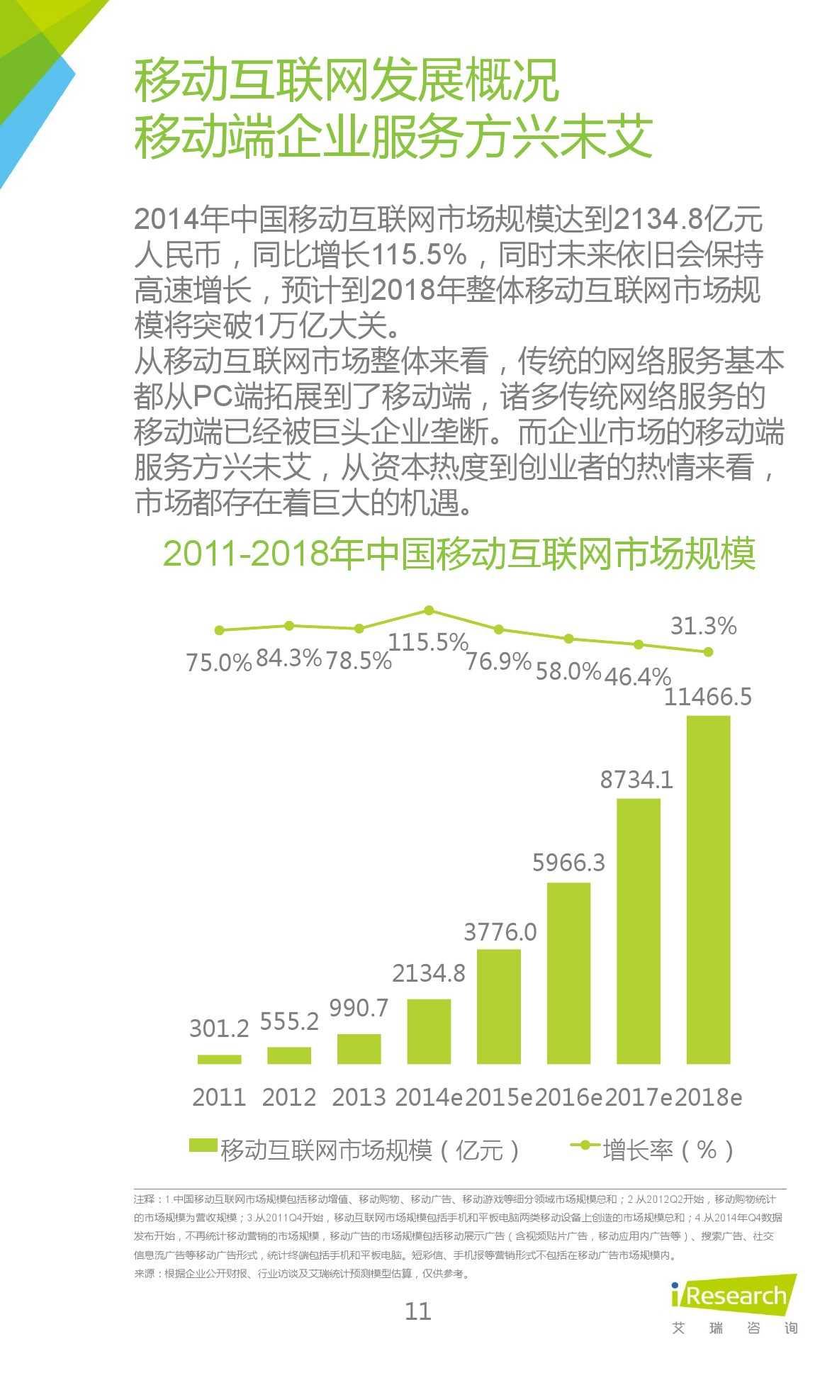 2015年中国移动销售CRM行业研究报告_000011