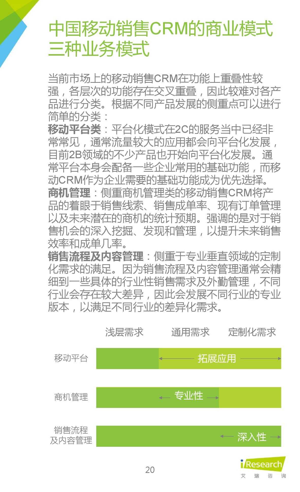 2015年中国移动销售CRM行业研究报告_000020