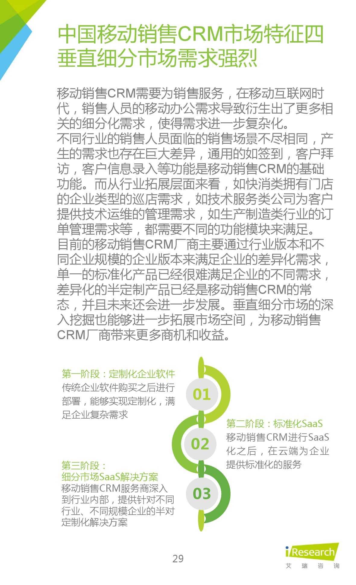 2015年中国移动销售CRM行业研究报告_000029