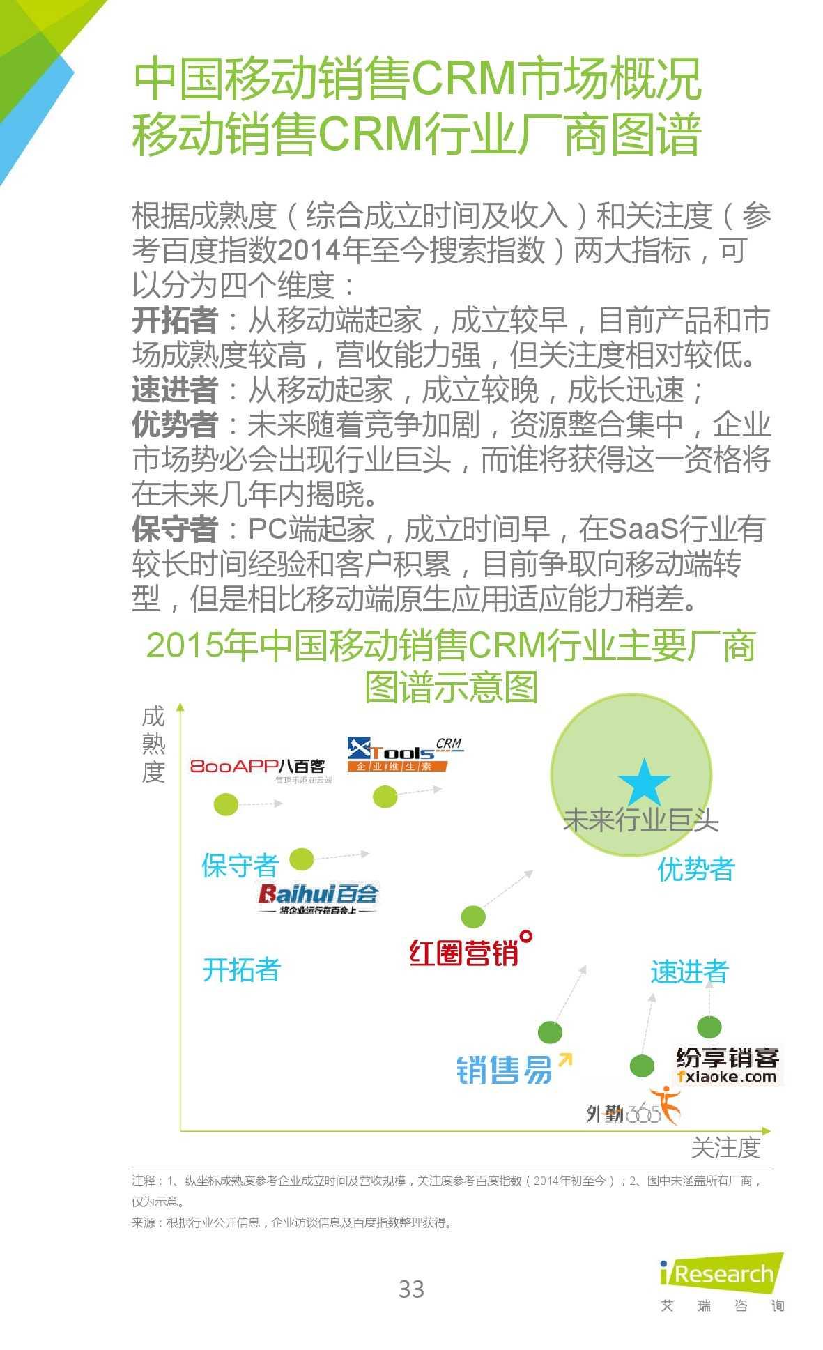2015年中国移动销售CRM行业研究报告_000033