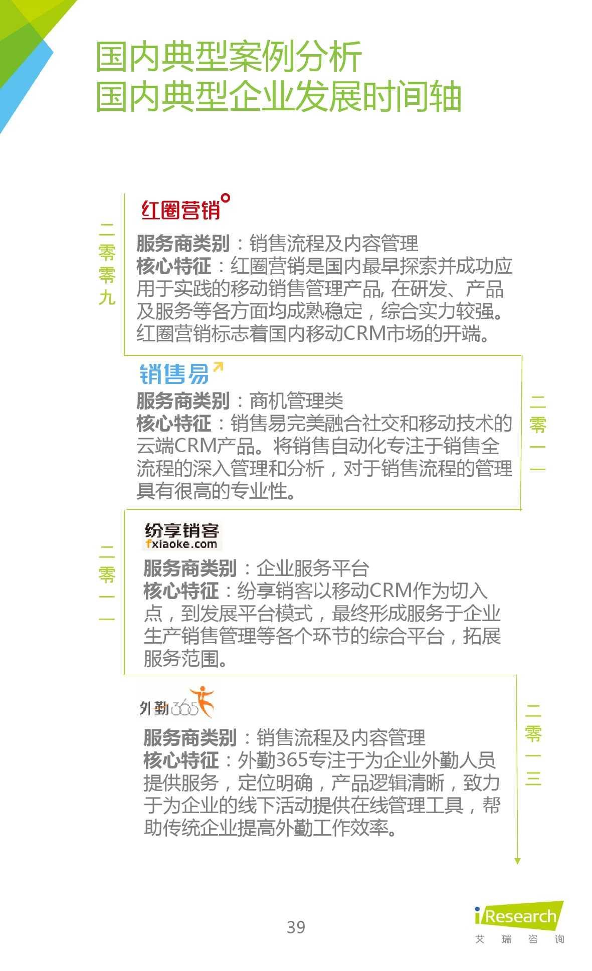 2015年中国移动销售CRM行业研究报告_000039