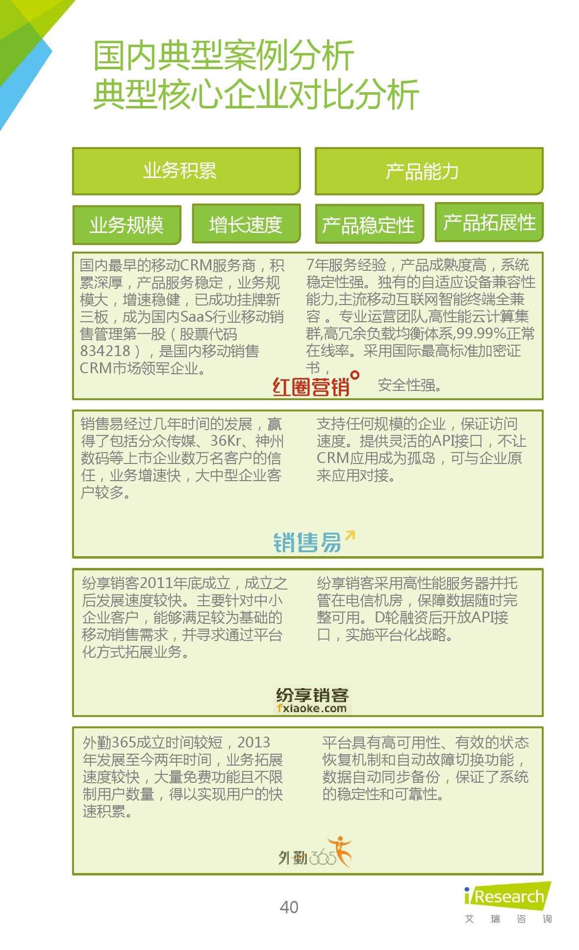 2015年中国移动销售CRM行业研究报告_000040