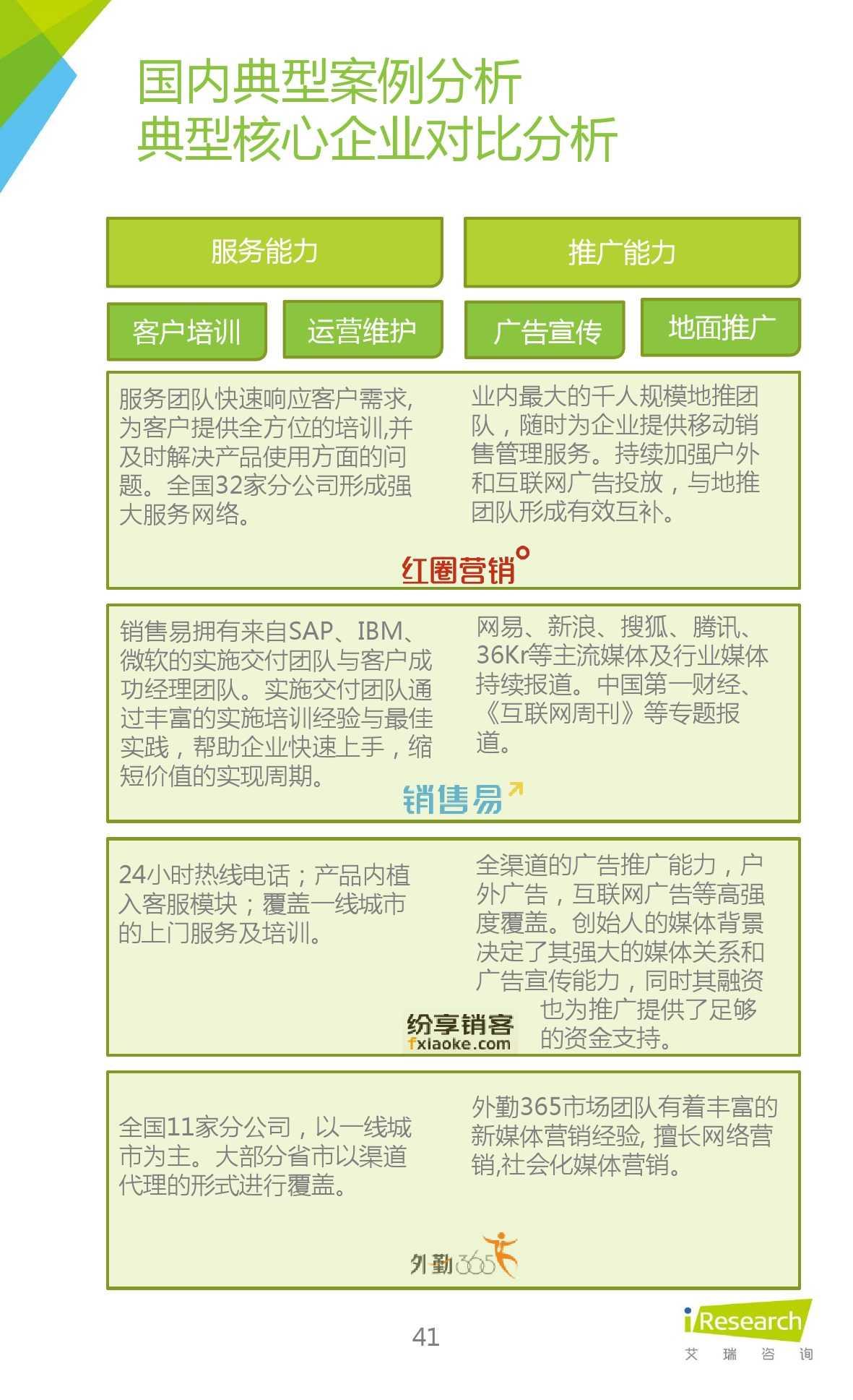 2015年中国移动销售CRM行业研究报告_000041