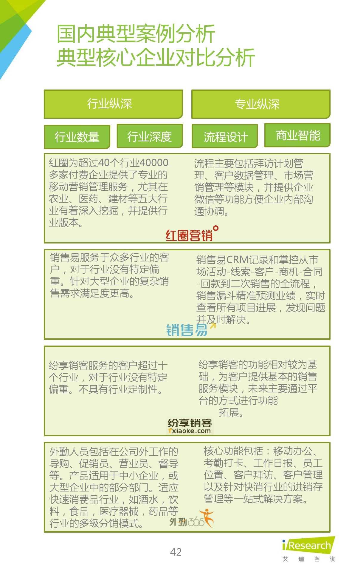 2015年中国移动销售CRM行业研究报告_000042