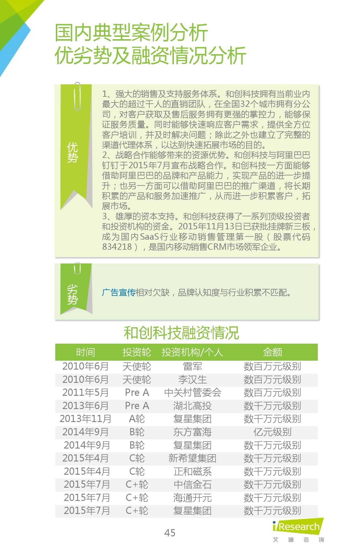2015年中国移动销售CRM行业研究报告_000045