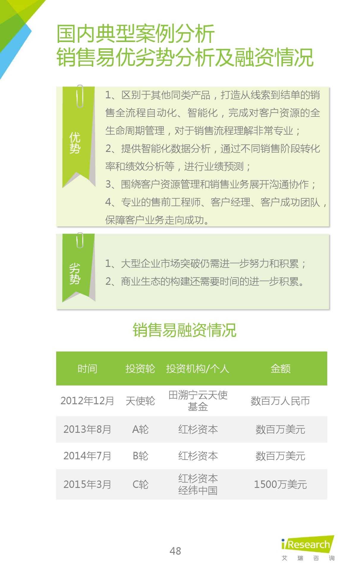 2015年中国移动销售CRM行业研究报告_000048