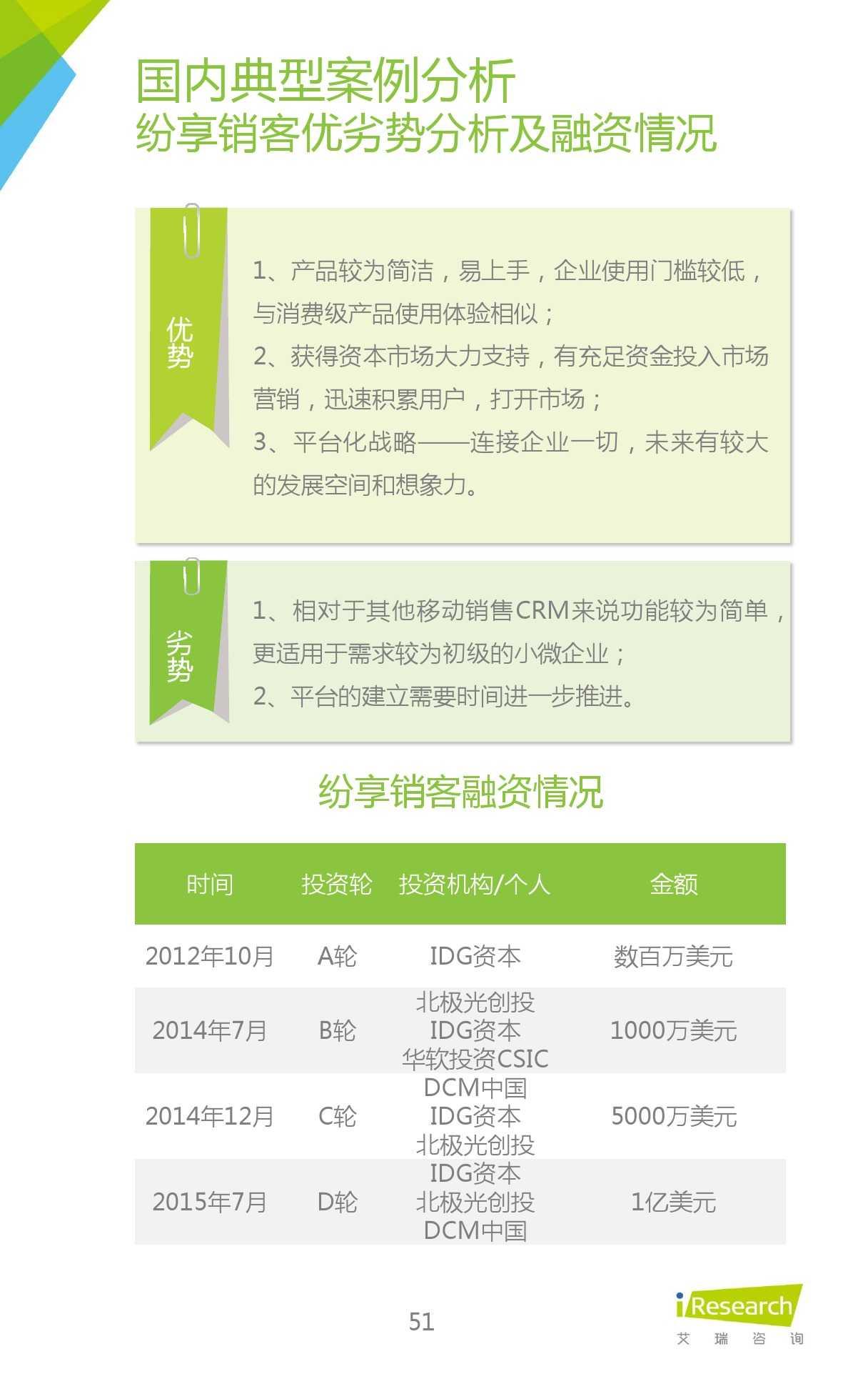 2015年中国移动销售CRM行业研究报告_000051
