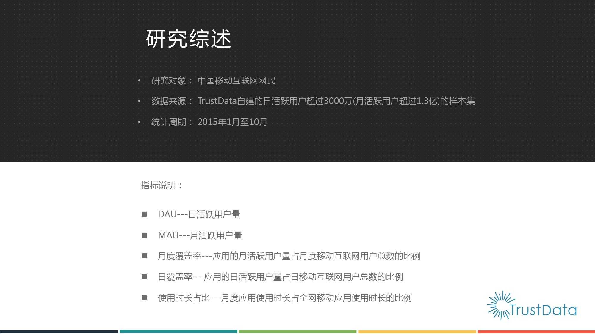 2015年1月至10月中国移动互联网新闻客户端发展分析报告 Final_000002