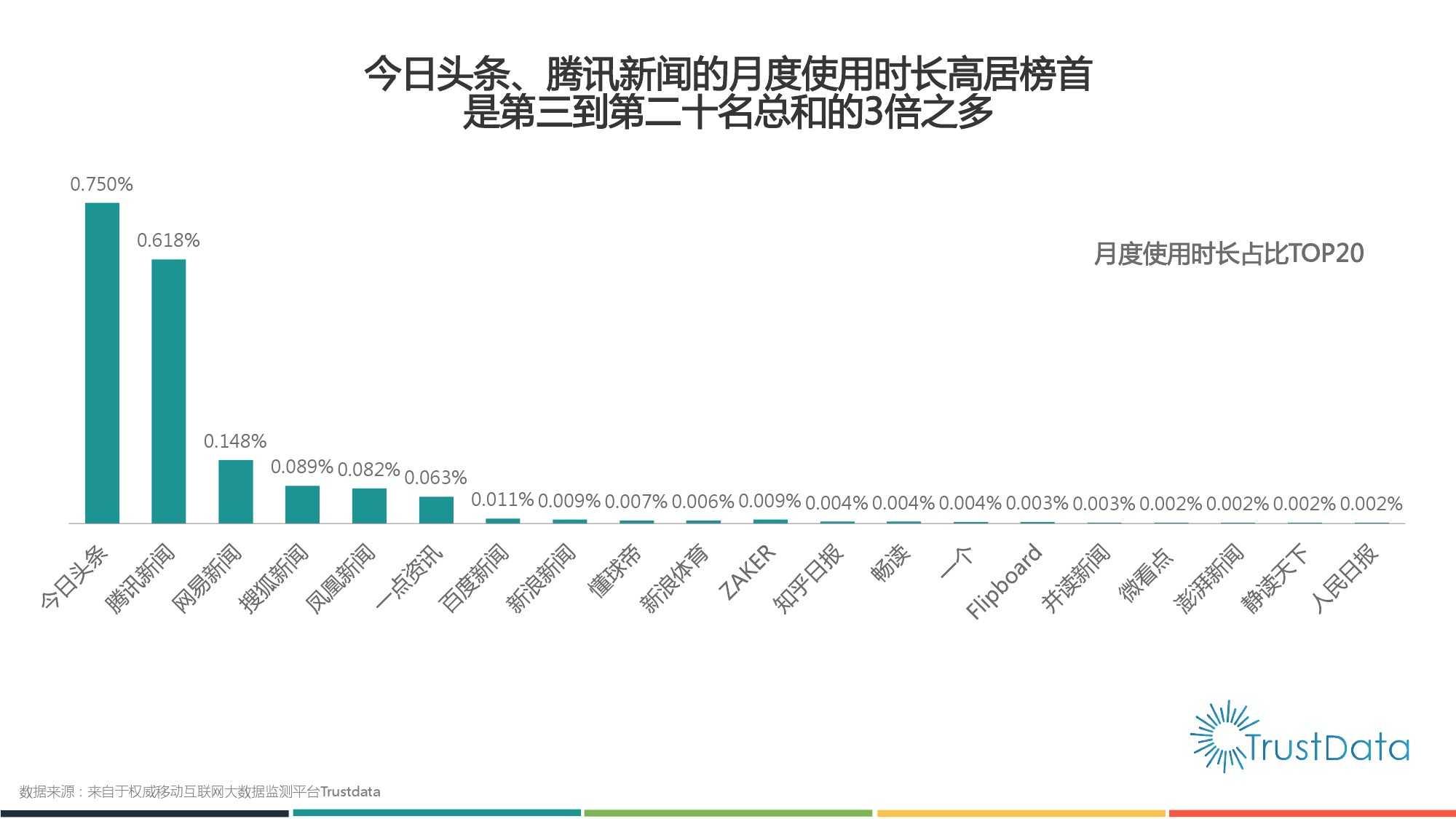 2015年1月至10月中国移动互联网新闻客户端发展分析报告 Final_000009