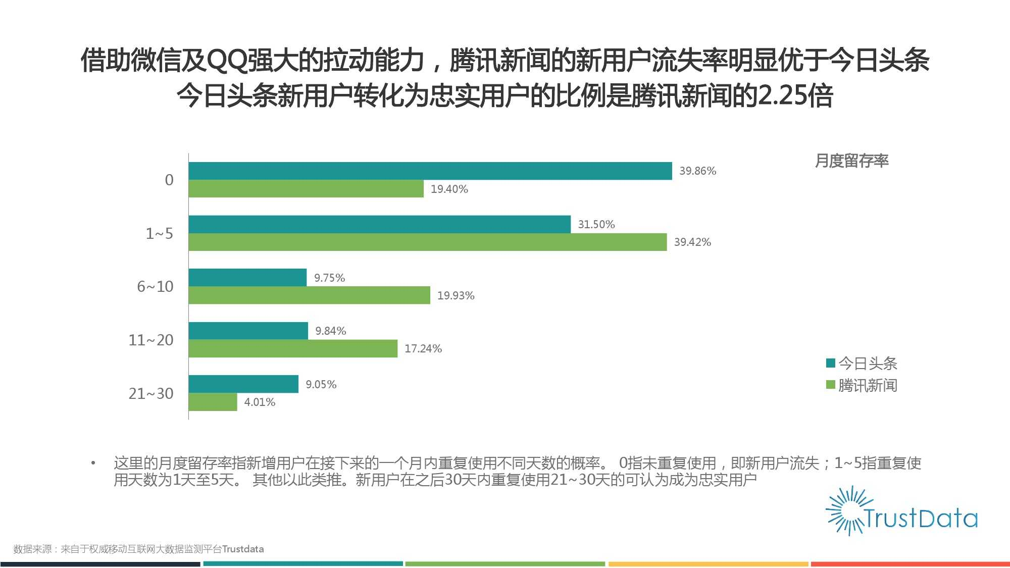 2015年1月至10月中国移动互联网新闻客户端发展分析报告 Final_000011