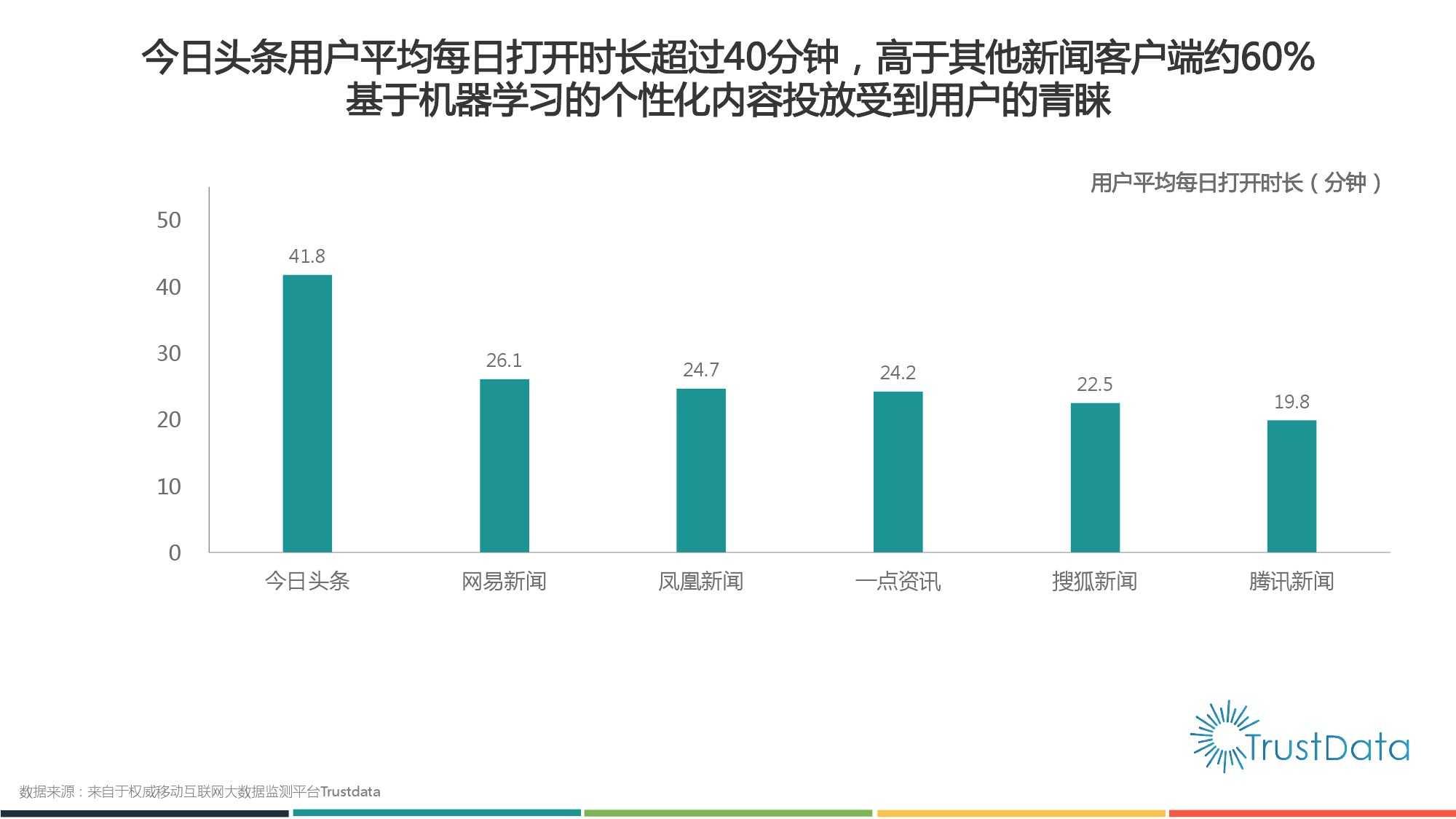 2015年1月至10月中国移动互联网新闻客户端发展分析报告 Final_000013