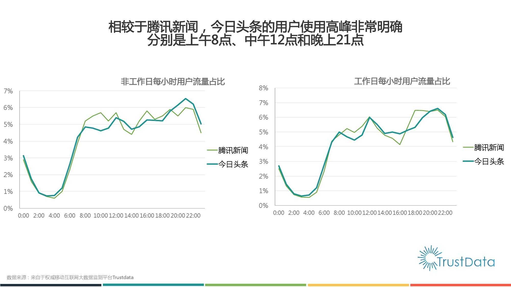 2015年1月至10月中国移动互联网新闻客户端发展分析报告 Final_000017