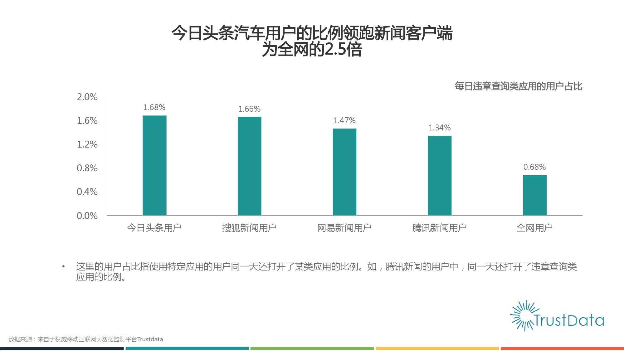 2015年1月至10月中国移动互联网新闻客户端发展分析报告 Final_000020