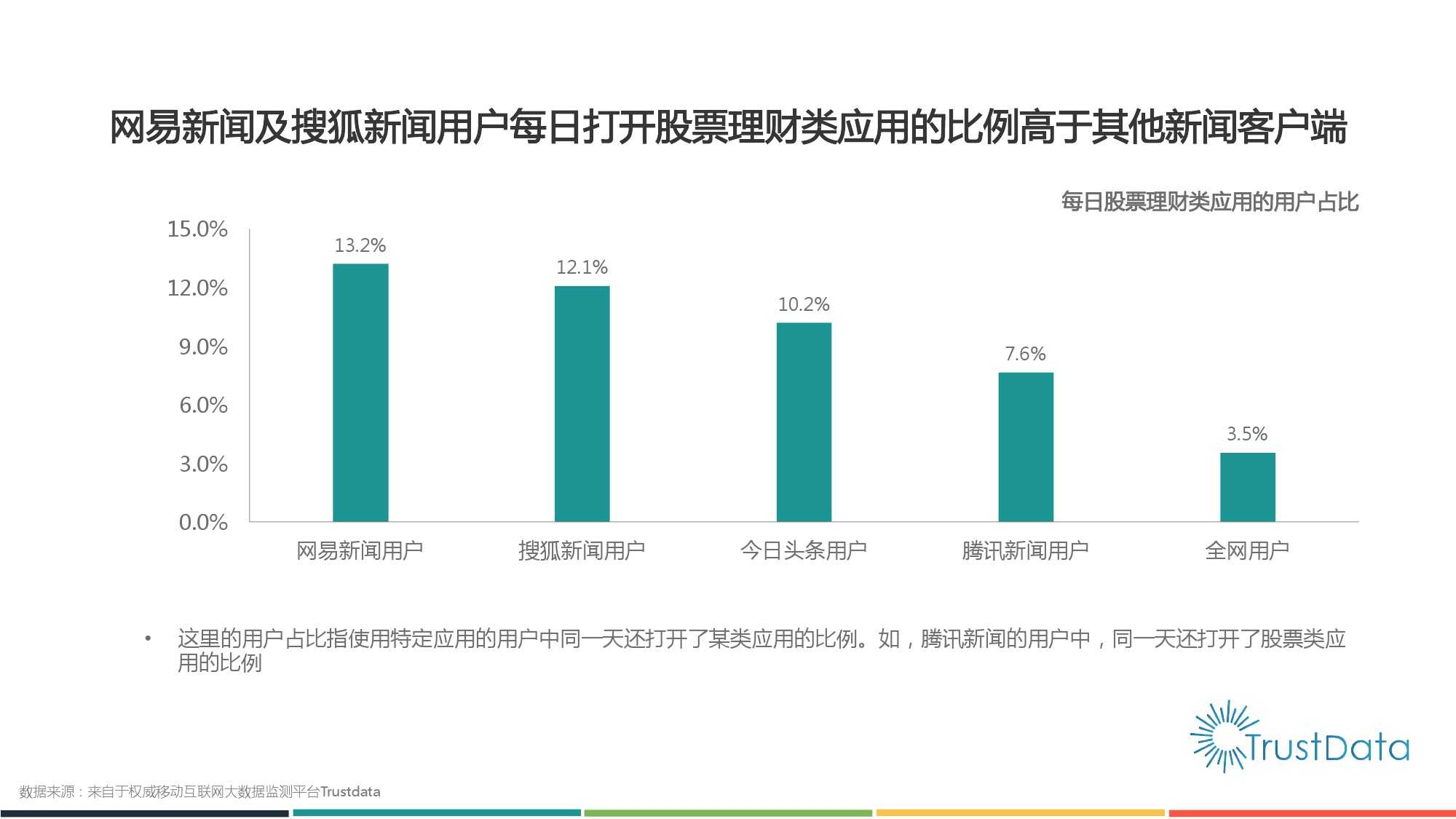 2015年1月至10月中国移动互联网新闻客户端发展分析报告 Final_000021