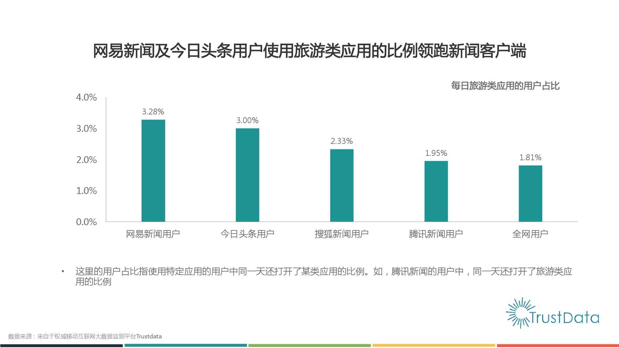 2015年1月至10月中国移动互联网新闻客户端发展分析报告 Final_000022