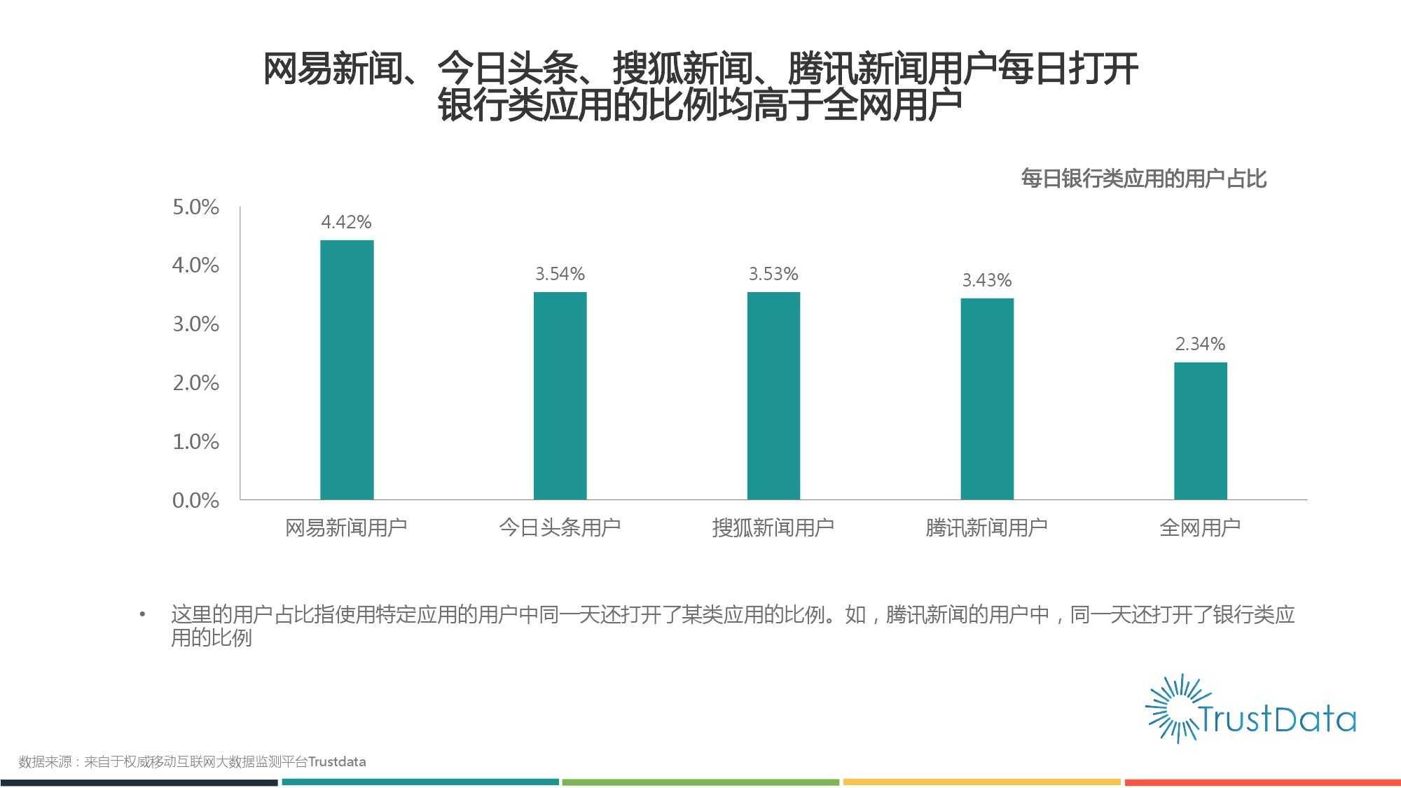 2015年1月至10月中国移动互联网新闻客户端发展分析报告 Final_000023
