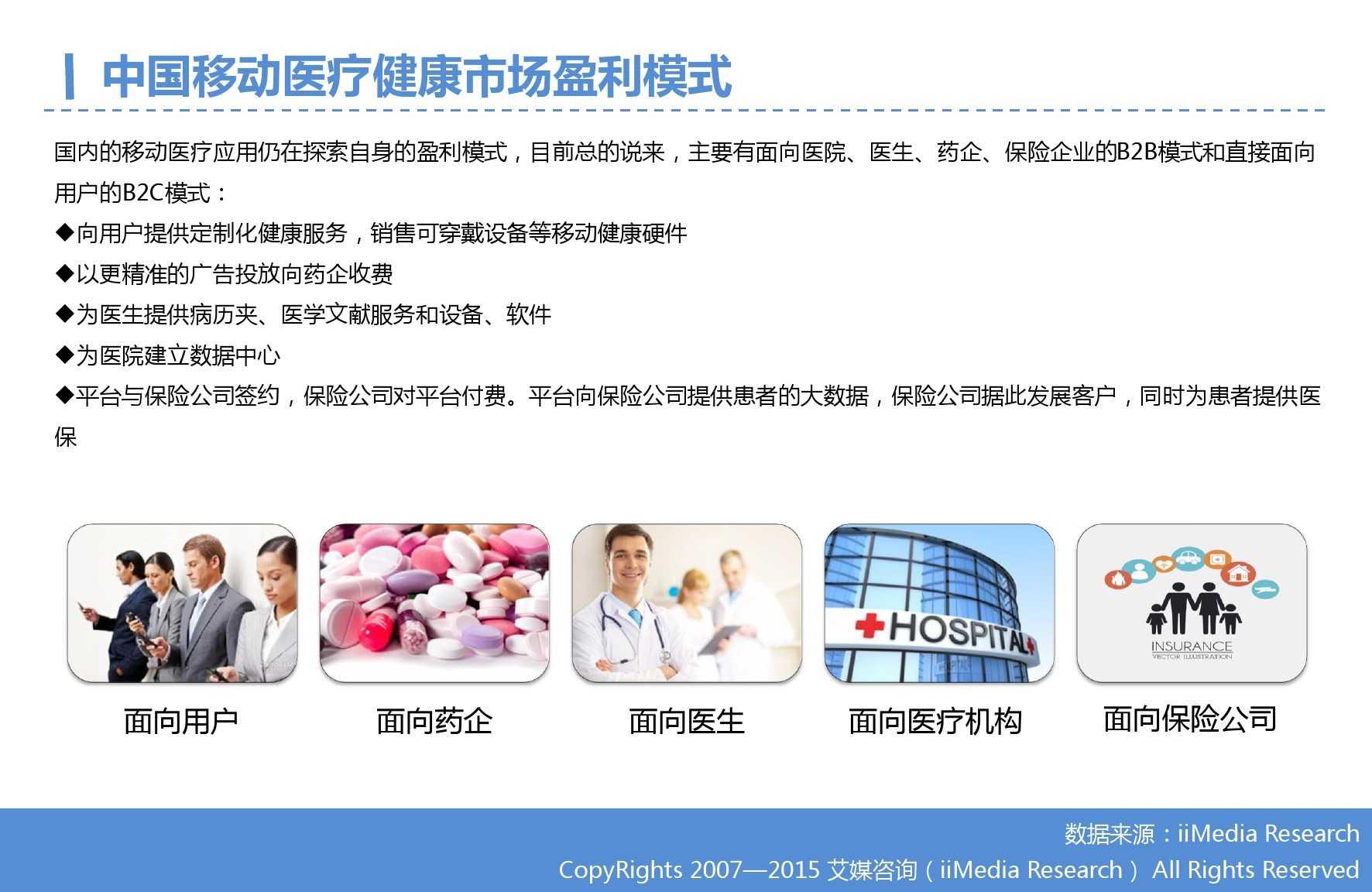 2015年Q3中国移动医疗健康市场监测报告_000012