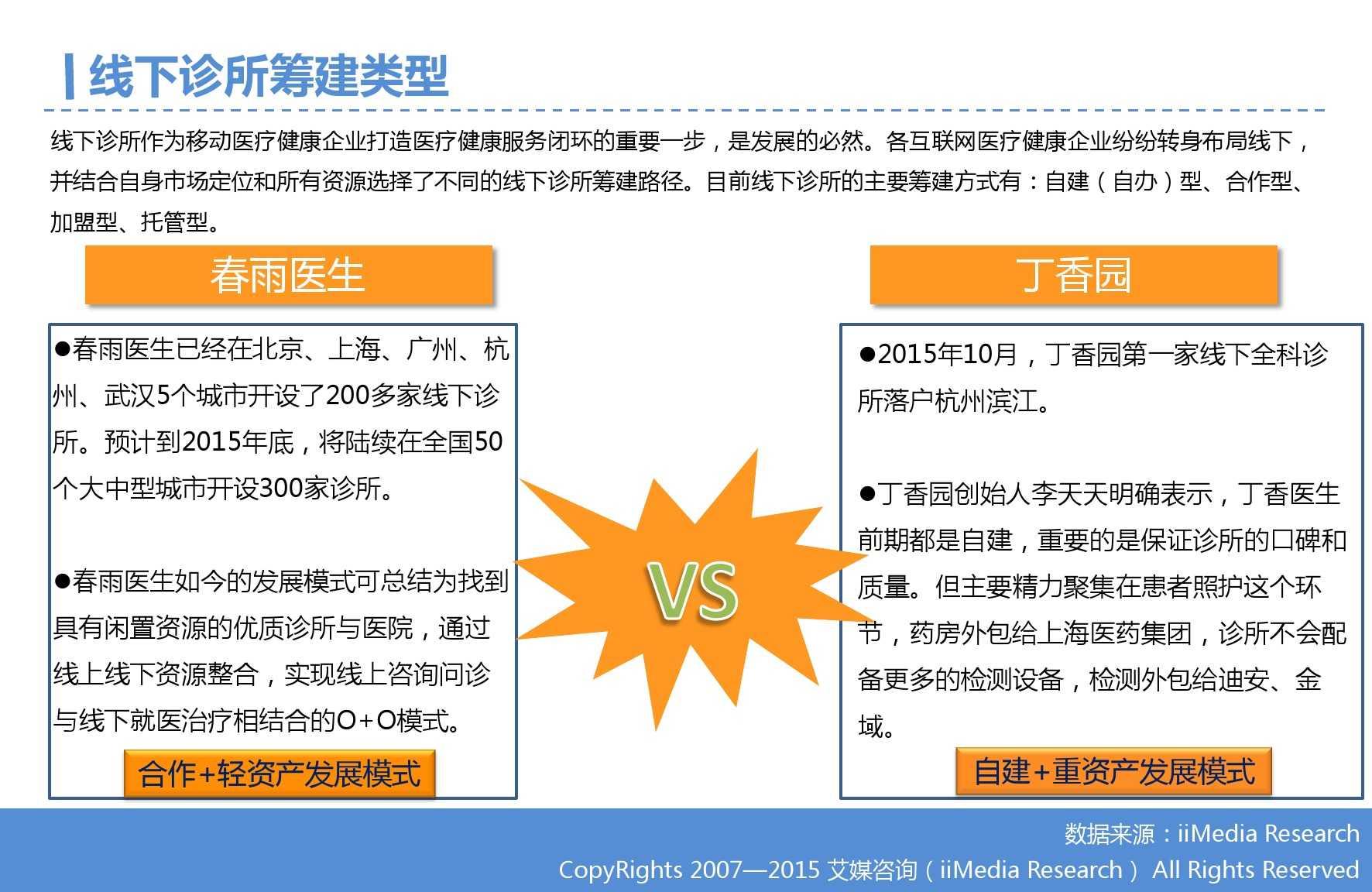 2015年Q3中国移动医疗健康市场监测报告_000015