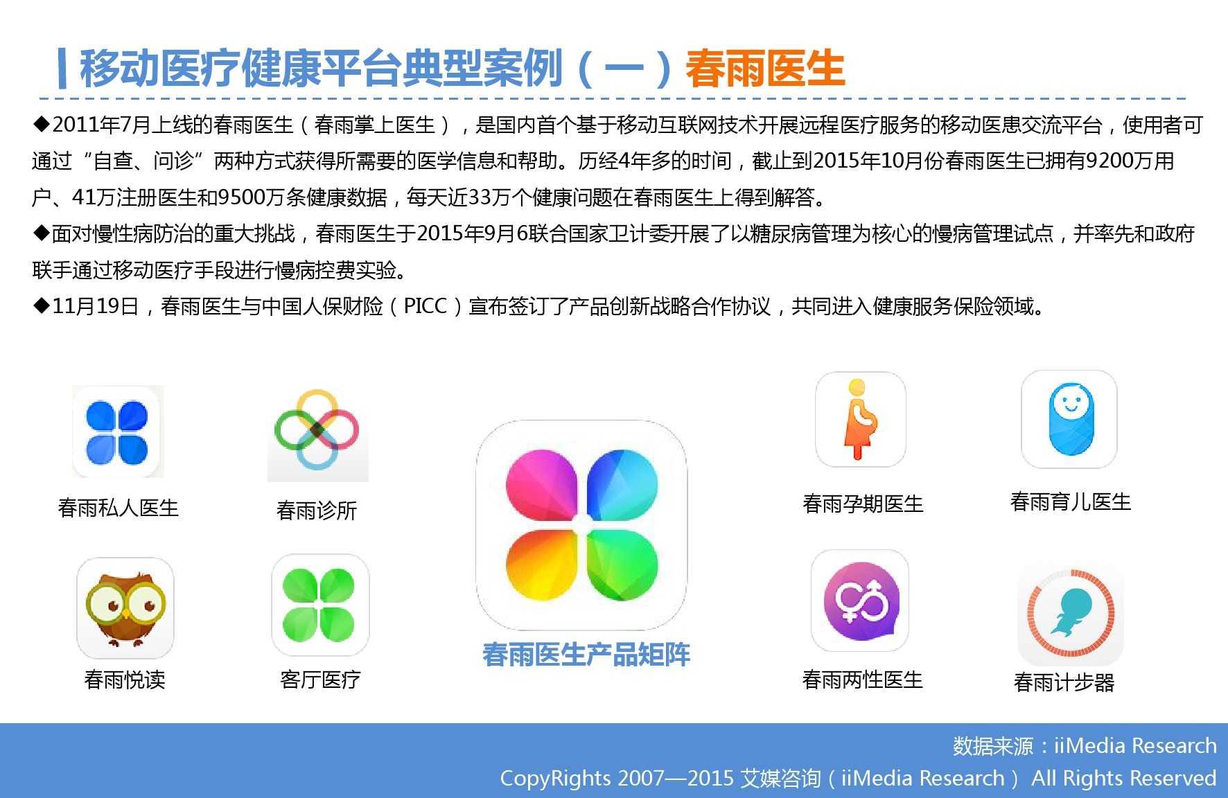 2015年Q3中国移动医疗健康市场监测报告_000016