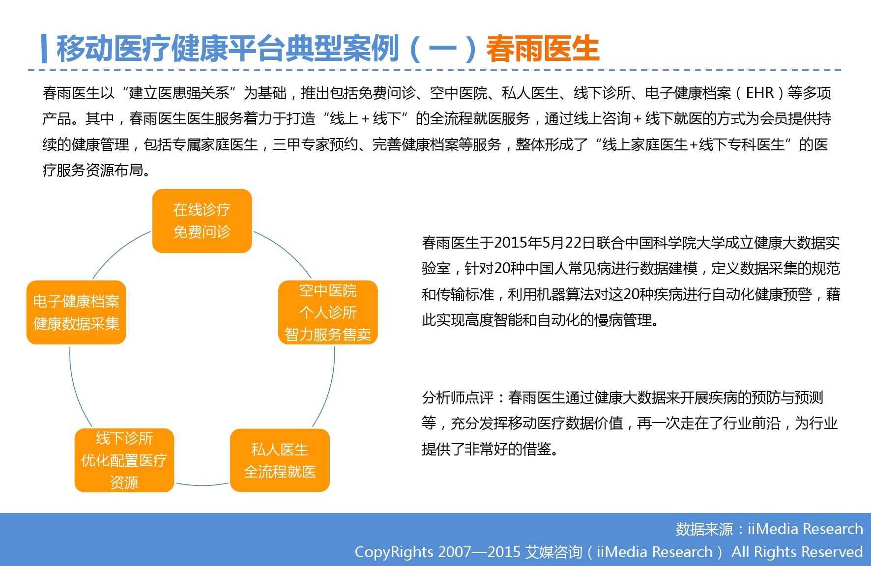 2015年Q3中国移动医疗健康市场监测报告_000017