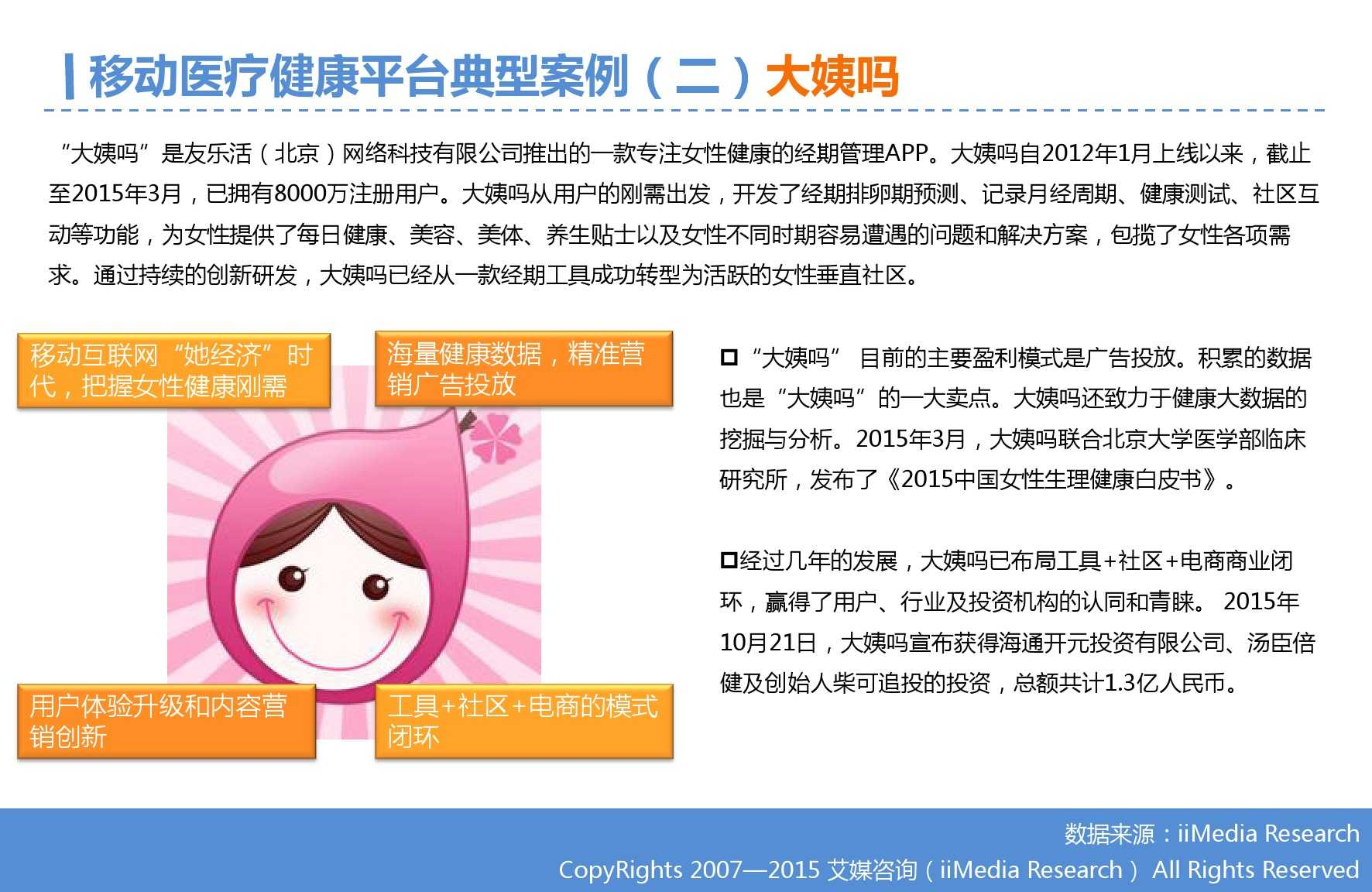 2015年Q3中国移动医疗健康市场监测报告_000018