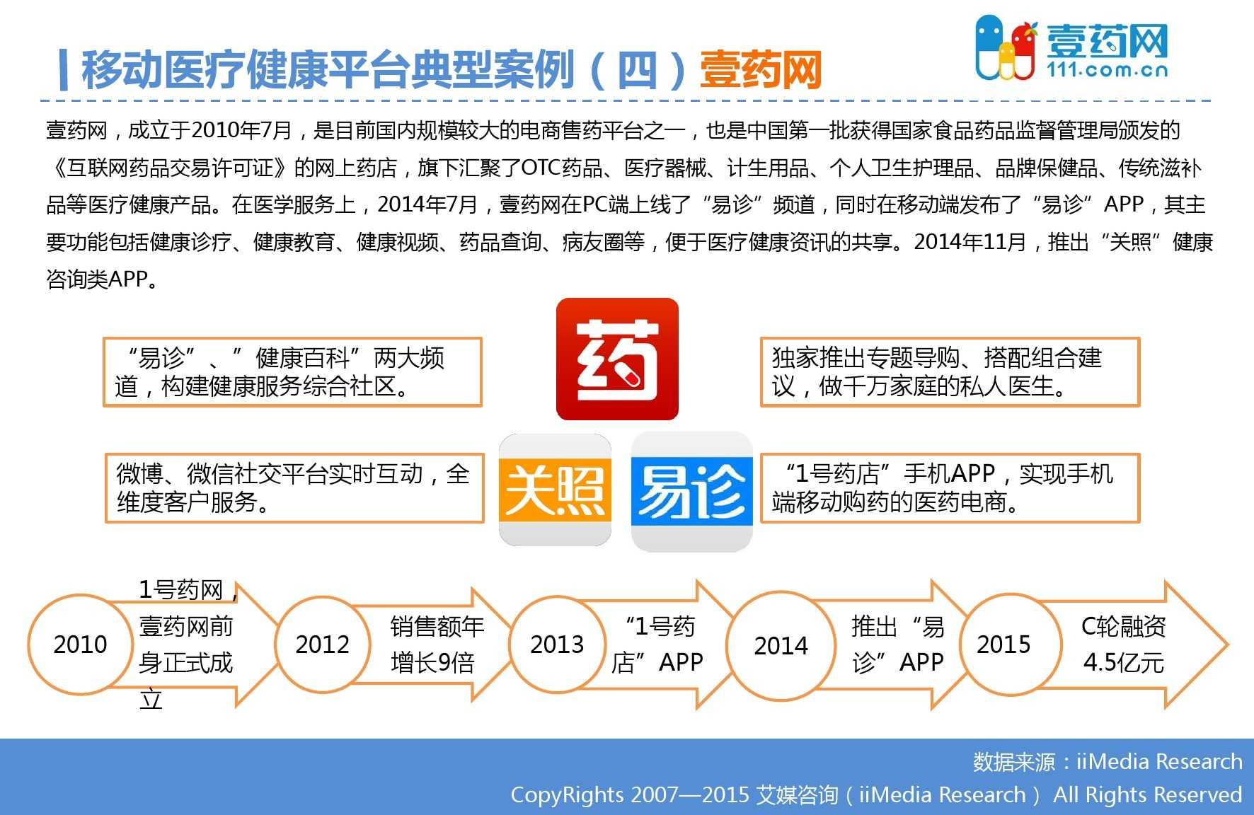 2015年Q3中国移动医疗健康市场监测报告_000020
