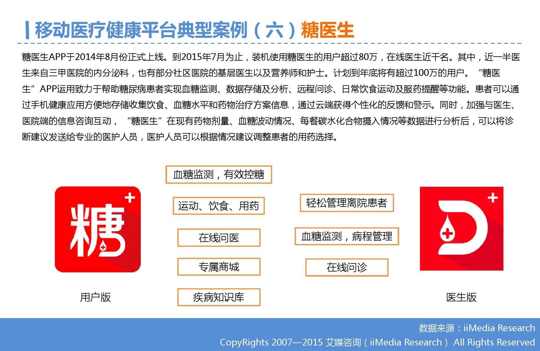 2015年Q3中国移动医疗健康市场监测报告_000022
