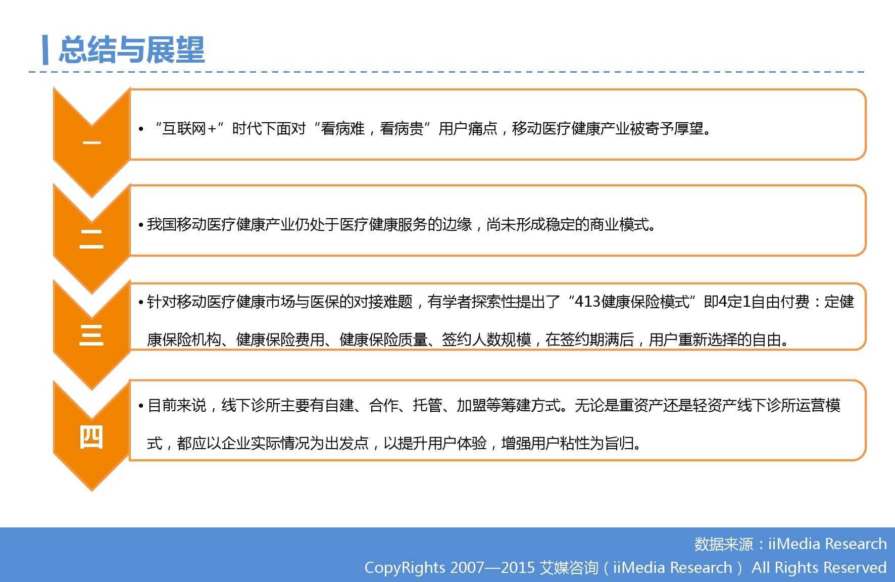 2015年Q3中国移动医疗健康市场监测报告_000026
