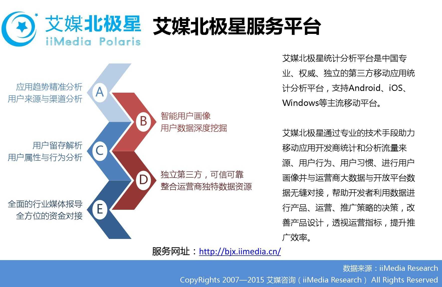 2015年Q3中国移动医疗健康市场监测报告_000028