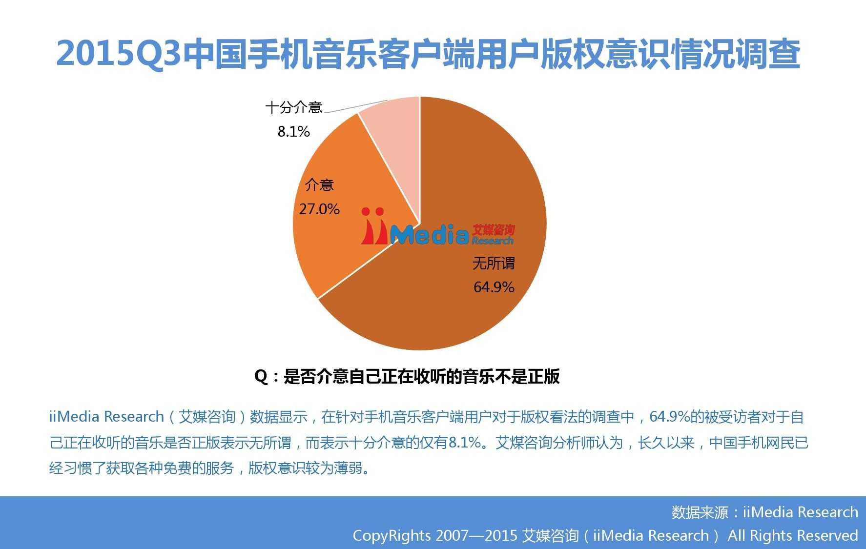 2015Q3中国手机音乐客户端季度监测报告_000008