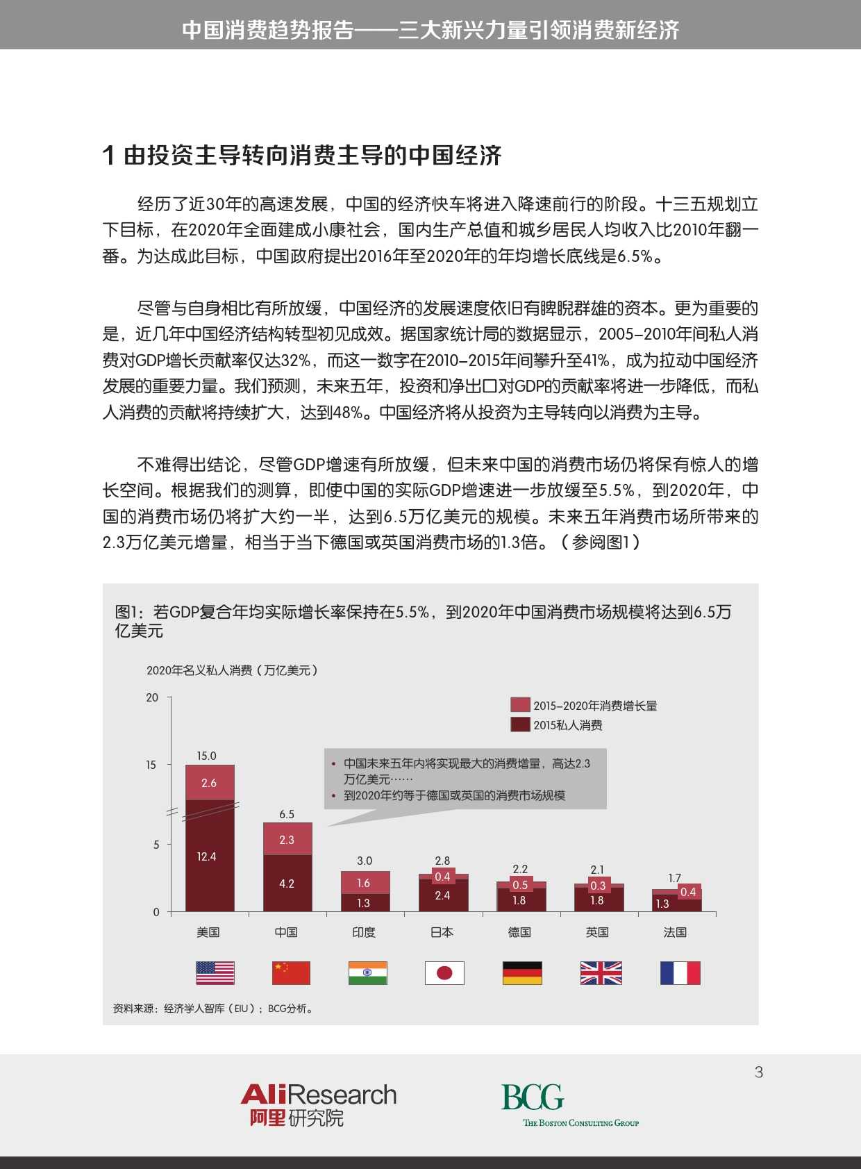 BCG_The_New_China_Playbook_Dec_2015_CHN_000003
