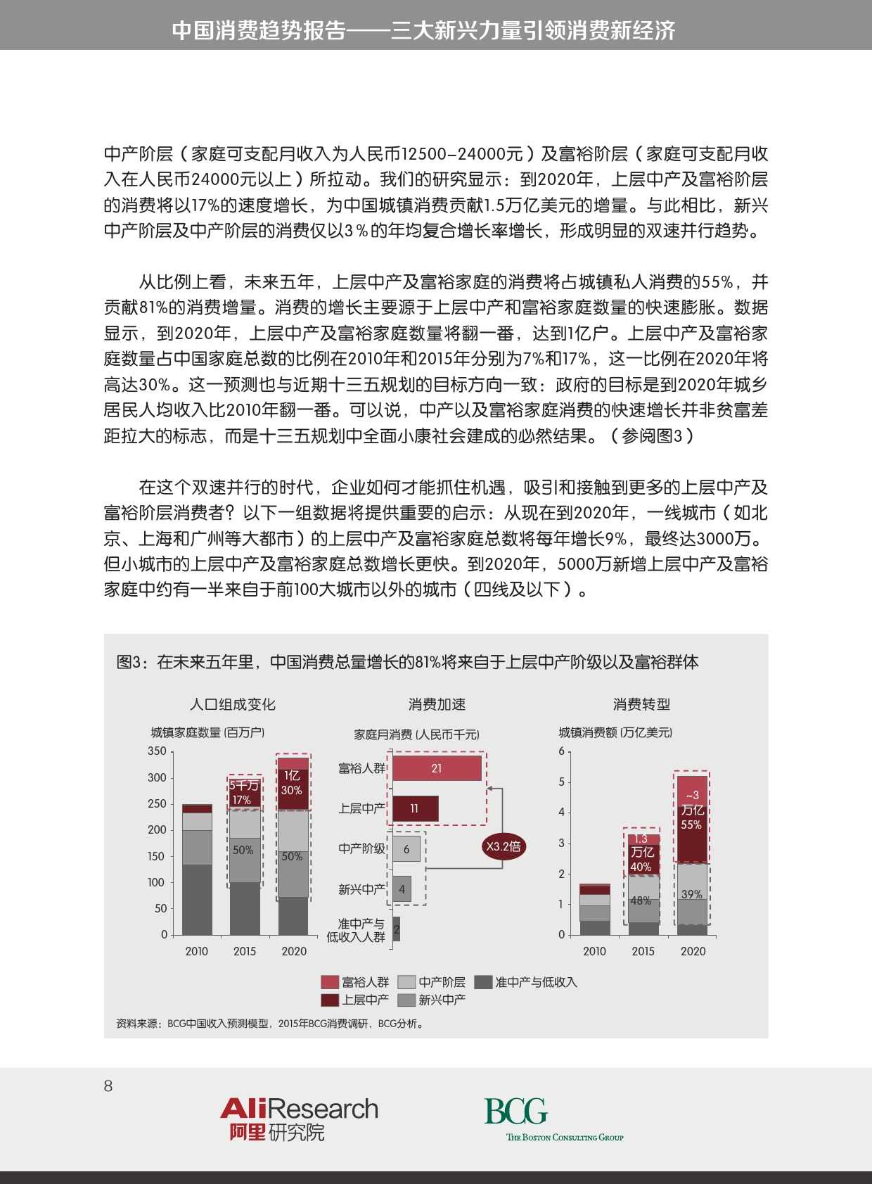 BCG_The_New_China_Playbook_Dec_2015_CHN_000008
