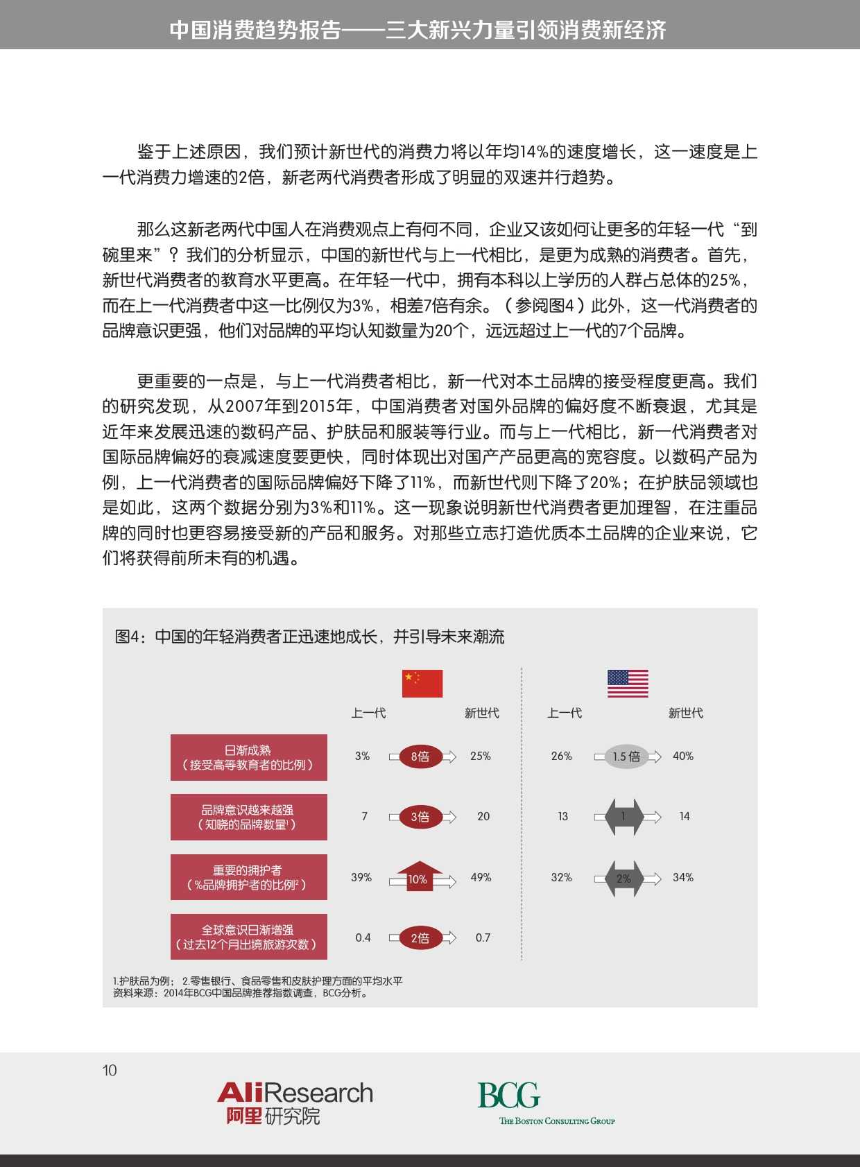 BCG_The_New_China_Playbook_Dec_2015_CHN_000010