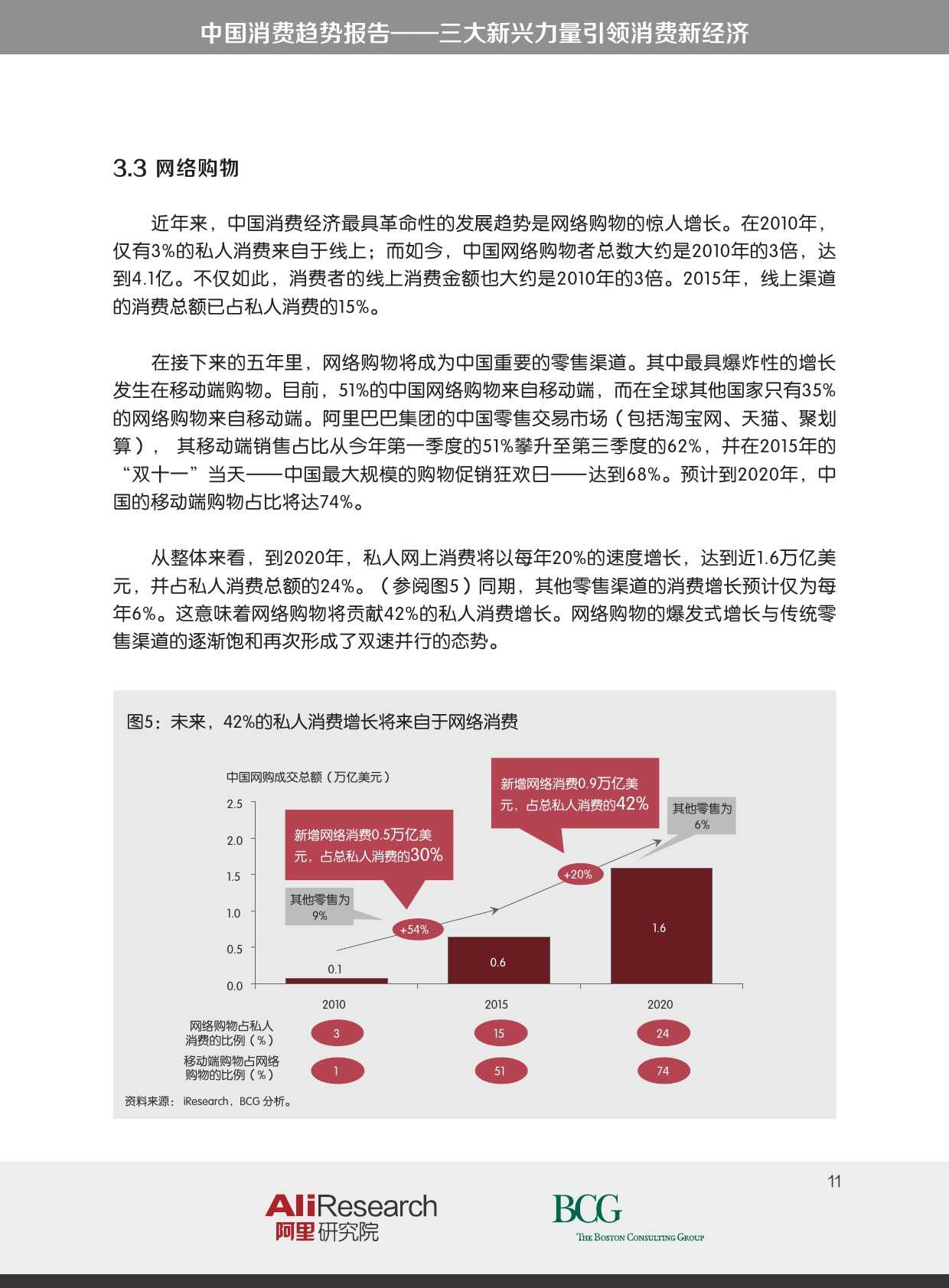 BCG_The_New_China_Playbook_Dec_2015_CHN_000011