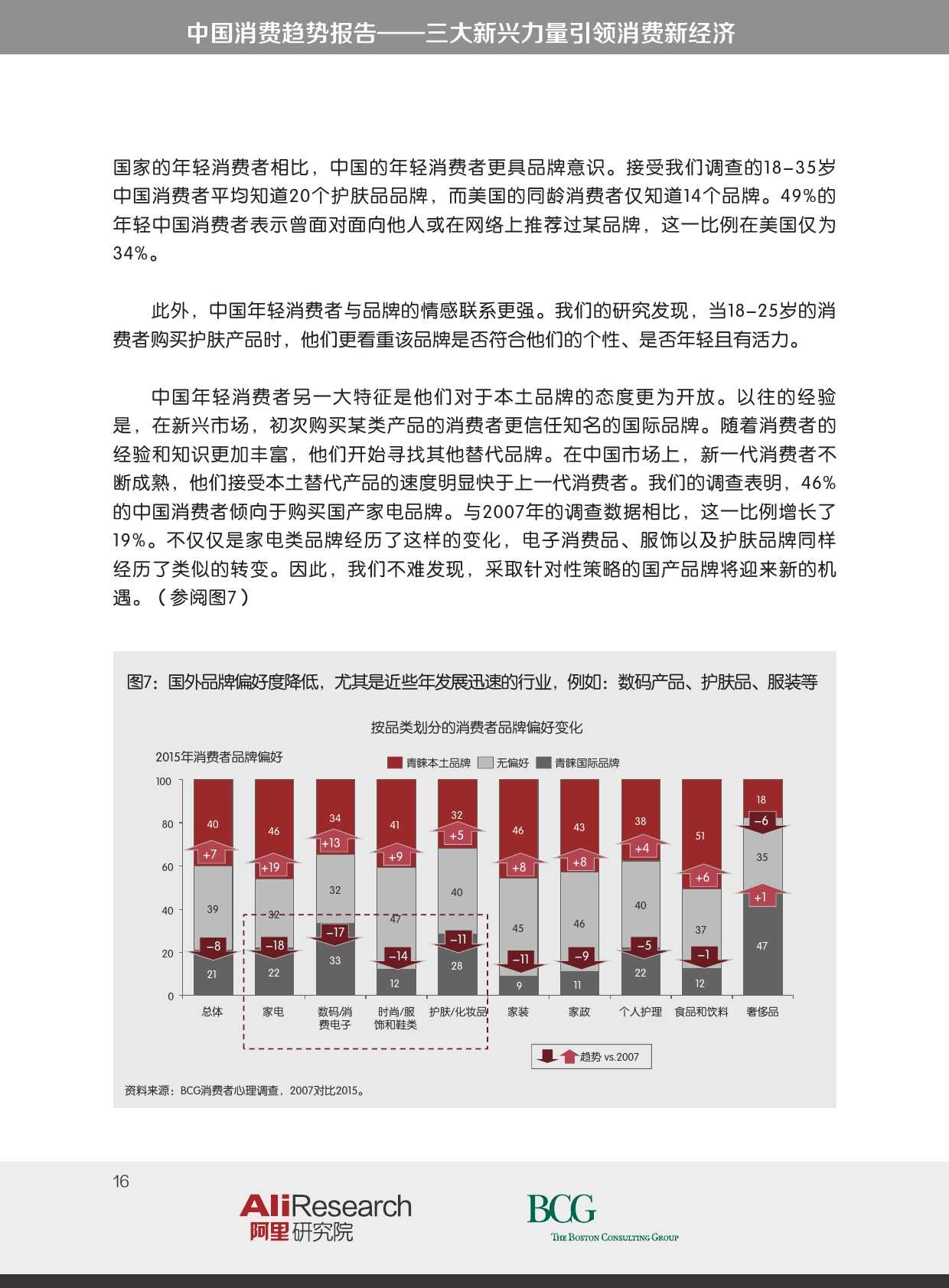 BCG_The_New_China_Playbook_Dec_2015_CHN_000016