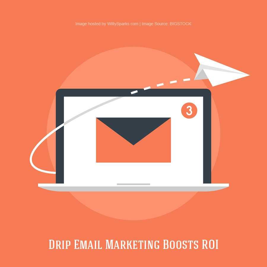 Drip-Email-Marketing-ROI